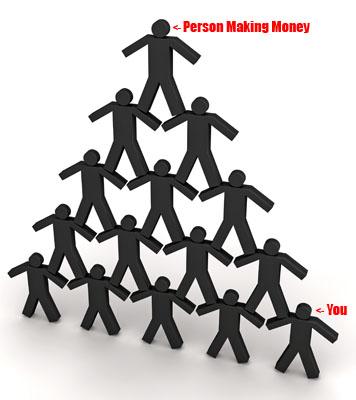 Multi-level marketing (mlm) scam pyramid